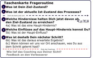 CK Frageroutine
